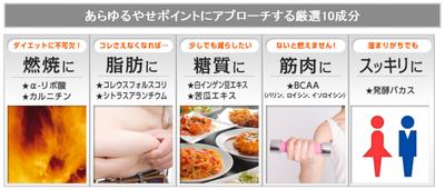 DHCダイエットパワーも副作用あるの?下痢になるってホント?